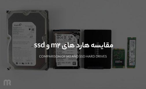 https://mehrtrade.com/warranty-term-laptop/